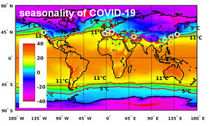 What are climate and seasonal effects on COVID-19 transmission?